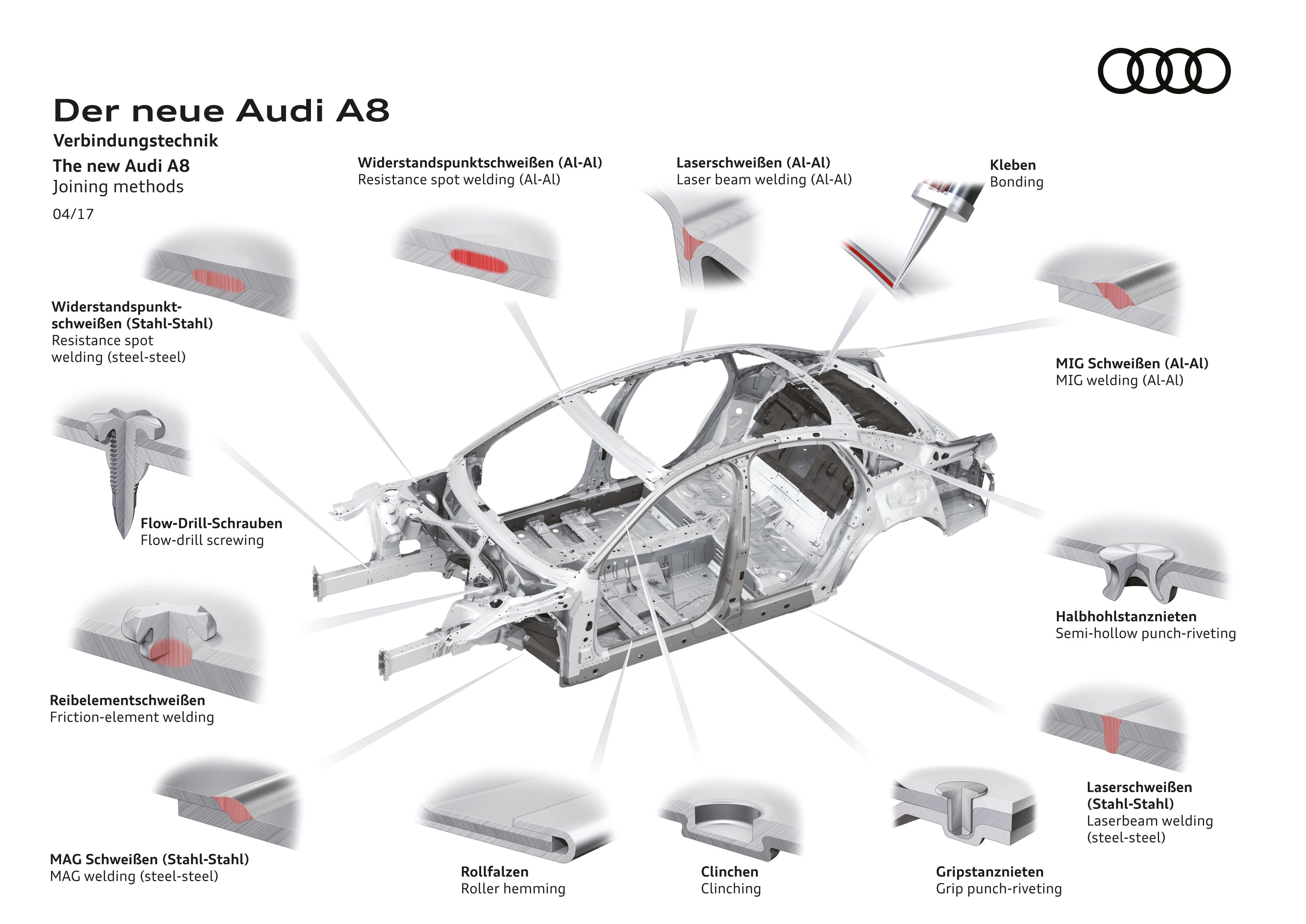 D5 Audi A8 to use multi-material space frame chassis Image