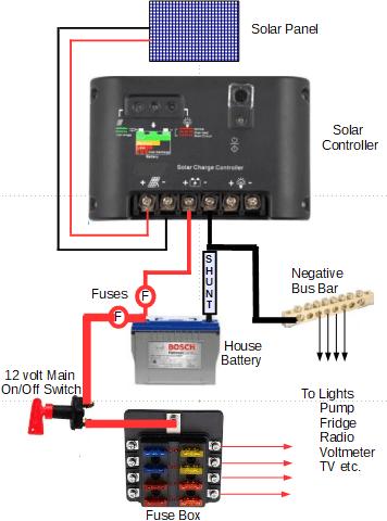 solar panel wiring diagrams  nzmotorhomeconz