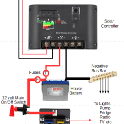 Wiring Diagram For Solar Panels On A Caravan White Rodgers Thermostat 1f78 Panel Diagrams. - Nzmotorhome.co.nz