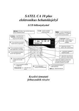 Paradox Telepítői útmutató 1728 és1738