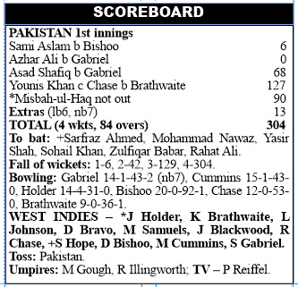 Windies rocked by Younis hundred as Pakistan take honours