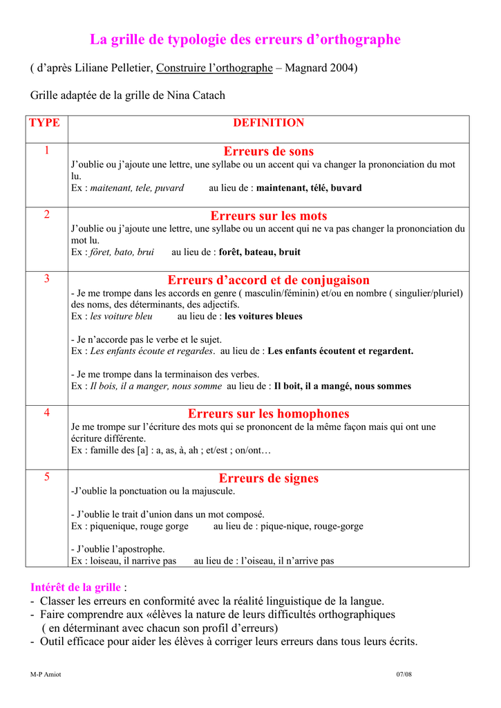 Nous Sommes D Accord Orthographe : sommes, accord, orthographe, Grille, Typologie, Erreurs, D`orthographe, D`après, Liliane
