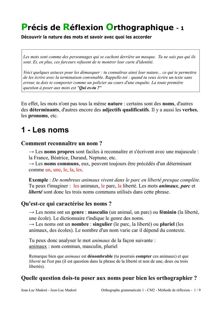 Dictionnaire Des Noms Propres Ou Presque : dictionnaire, propres, presque, Familles, Madoré