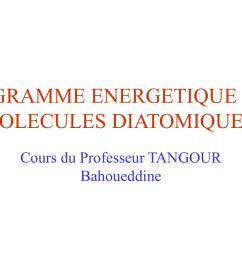 construction diagramme dorbitale moleculaire [ 1024 x 768 Pixel ]