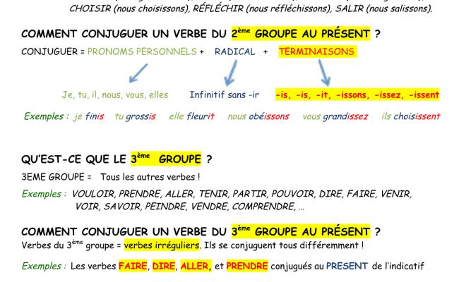 Le Present Des Verbes Du 2eme Groupe Cute766
