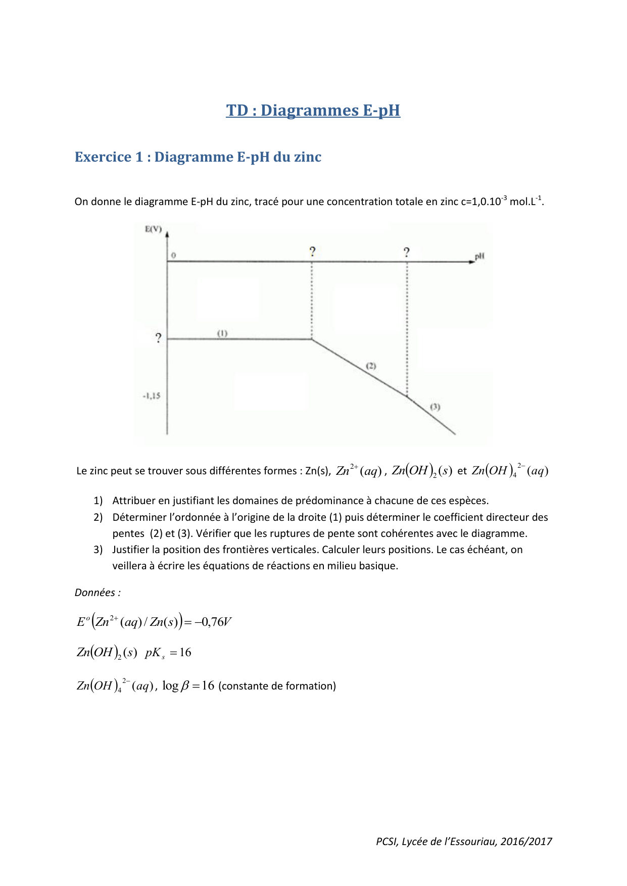 hight resolution of  td diagrammes e ph