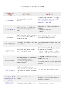 Liste Figure De Style Pdf : liste, figure, style, Figures, Style, Correction.pdf