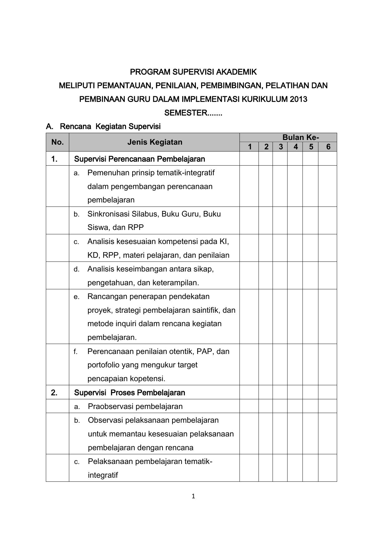 Format Supervisi Guru : format, supervisi, PROGRAM, SUPERVISI, AKADEMIK, MELIPUTI, PEMANTAUAN