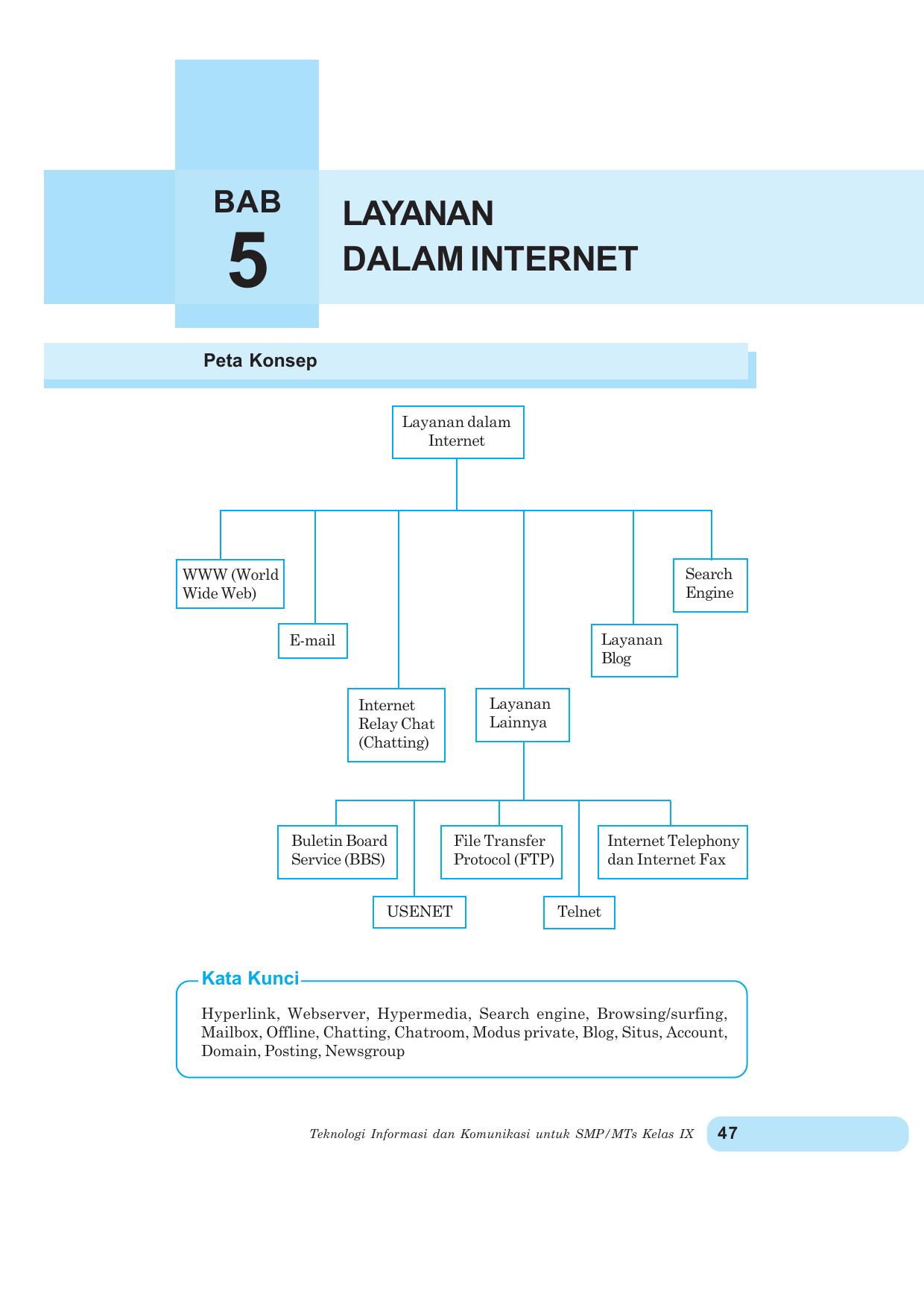 10 Istilah Dalam Internet : istilah, dalam, internet, Kelas, Layanan, Dalam, Internet