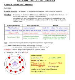bohr diagram for sodium ion positive [ 791 x 1024 Pixel ]