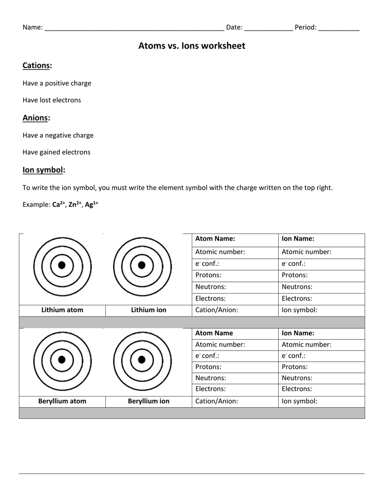 Atoms Vs Ions Worksheet Answers : atoms, worksheet, answers, Atoms, Vsions, Worksheet, Answers