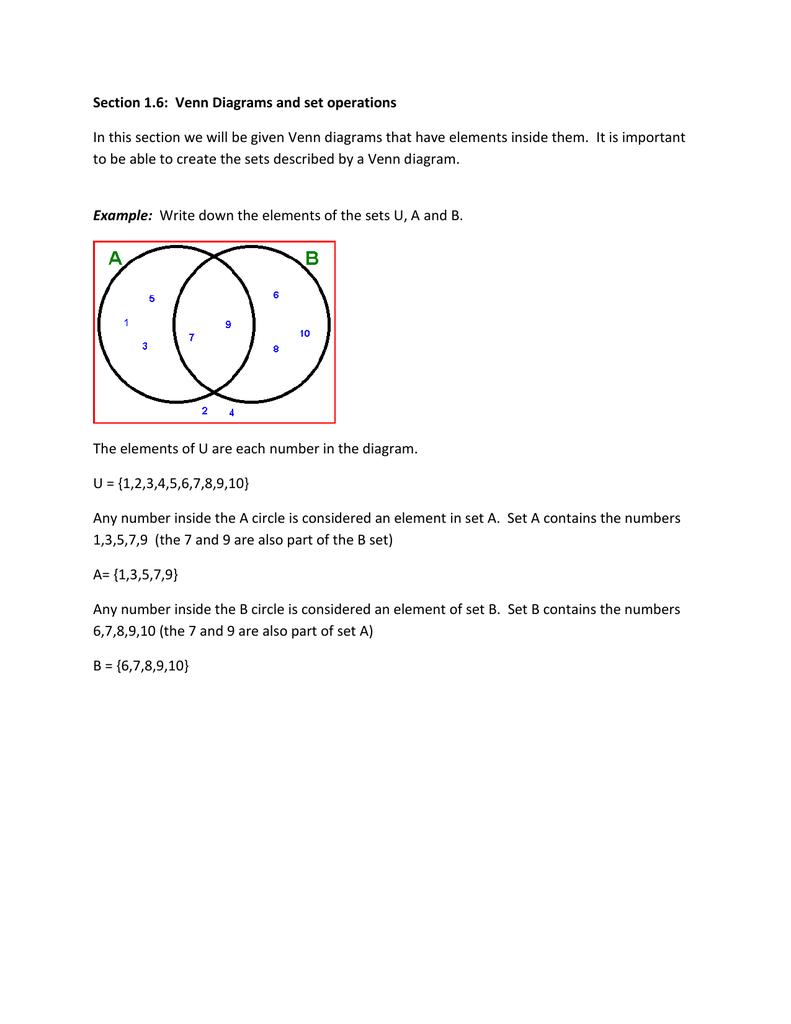 hight resolution of 4 element venn diagram