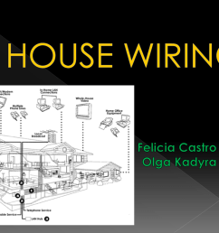 basic house wiring powerpoint wiring diagram expert basic wiring ppt [ 1024 x 768 Pixel ]