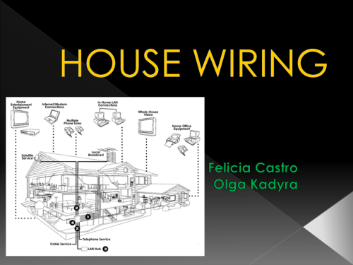 small resolution of basic house wiring powerpoint wiring diagram expert basic wiring ppt