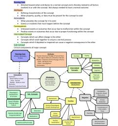 fecal impaction diagram [ 791 x 1024 Pixel ]