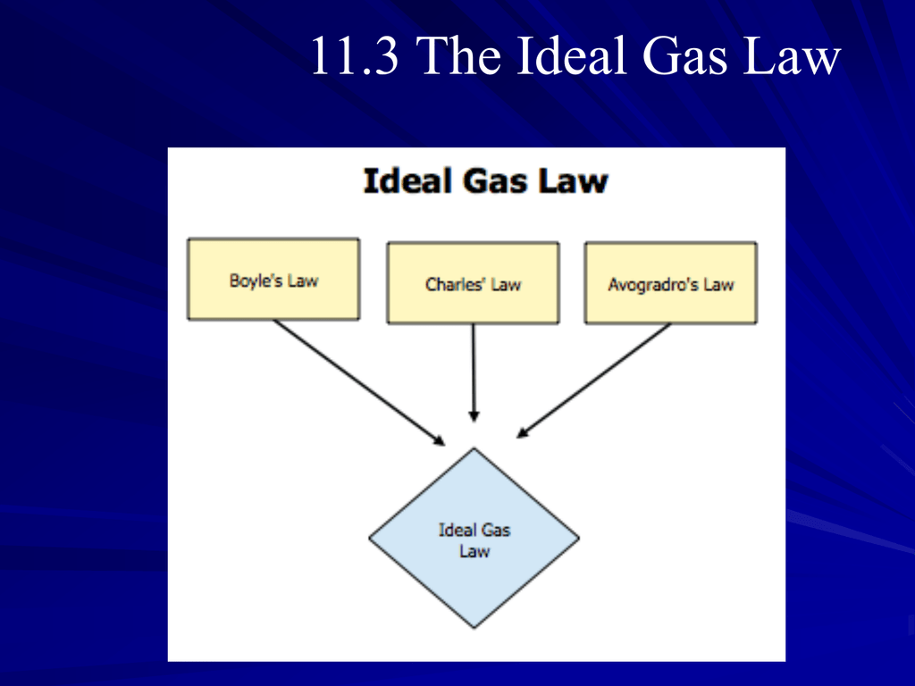 hight resolution of diagram of combined ga law