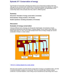 sankey tap diagram [ 791 x 1024 Pixel ]