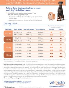 also downloadable pdf of vetmedin dosage chart rh studyres