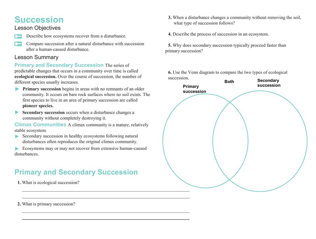 Primary Succession Vs Secondary Succession Venn Diagram