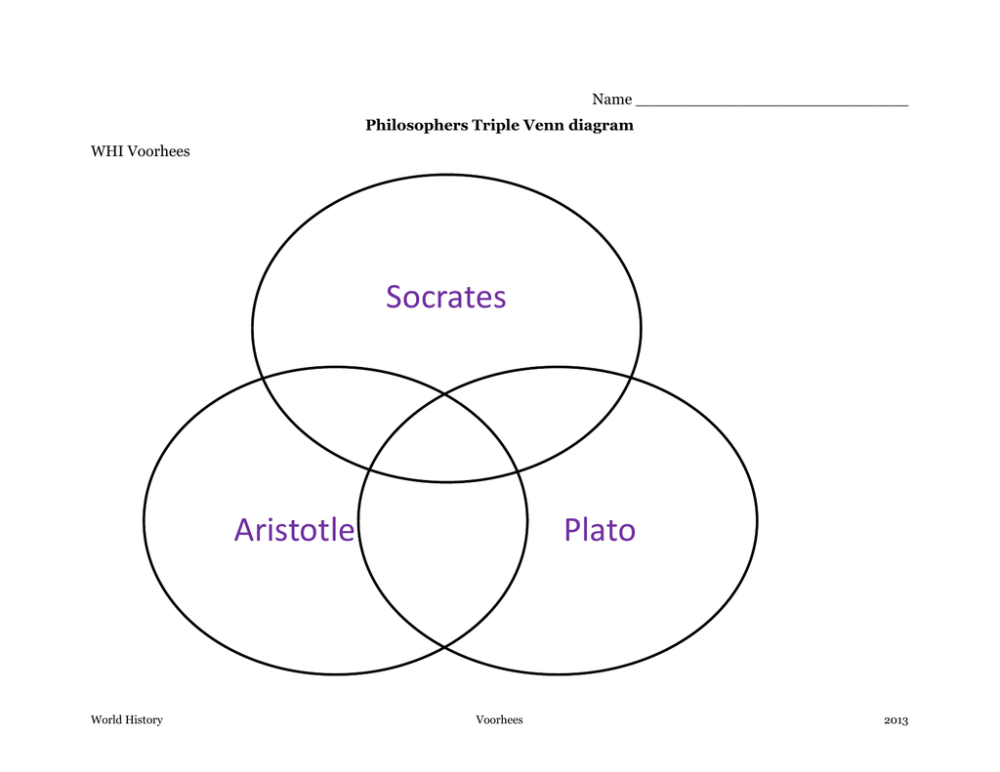 medium resolution of a line diagram plato