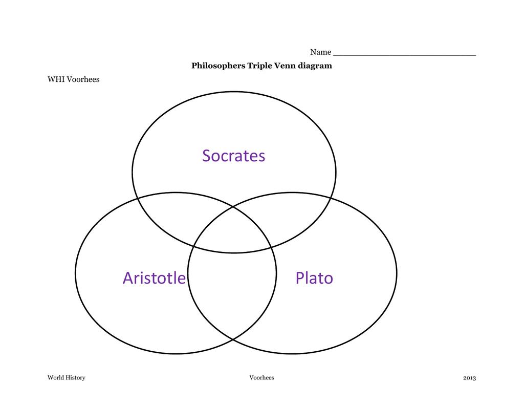 hight resolution of a line diagram plato