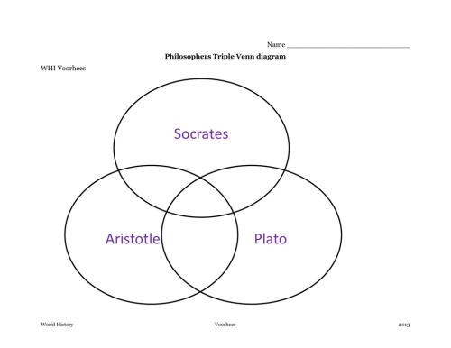 small resolution of a line diagram plato