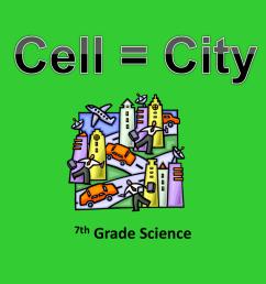 Cell City Analogy [ 768 x 1024 Pixel ]