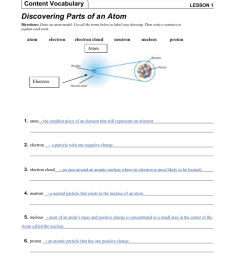 Lesson 1   Discovering Parts of an Atom - Denny`s E [ 1024 x 791 Pixel ]