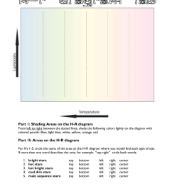 hr diagram color order [ 791 x 1024 Pixel ]