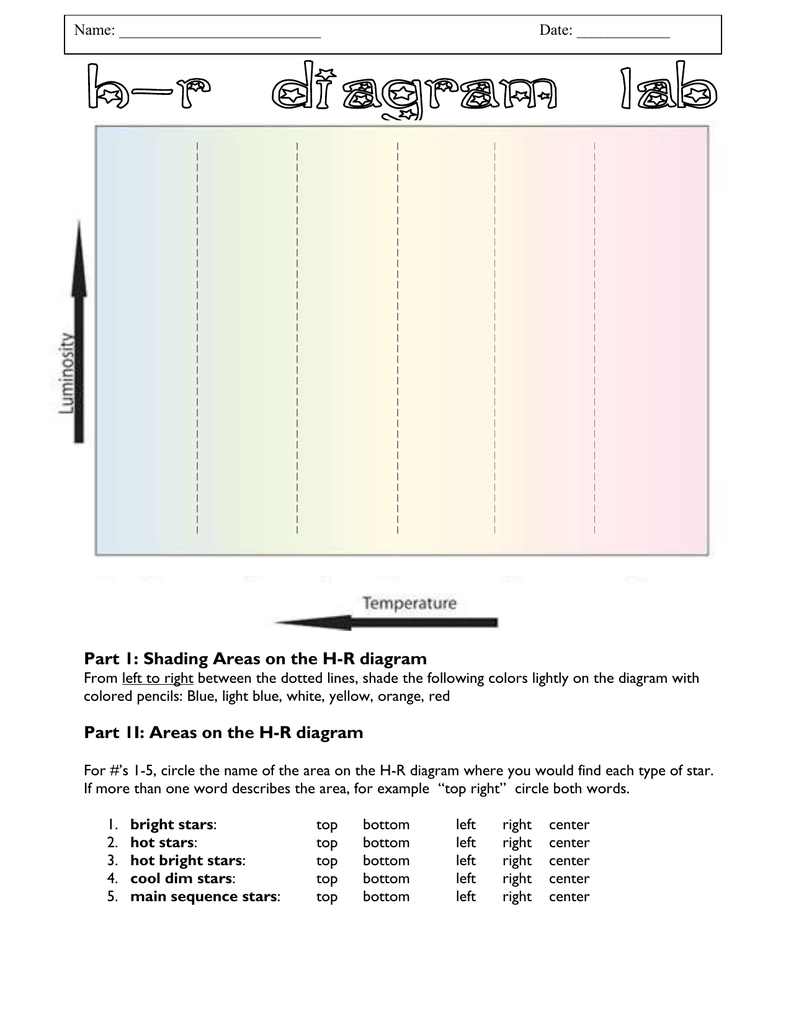 hight resolution of hr diagram color order