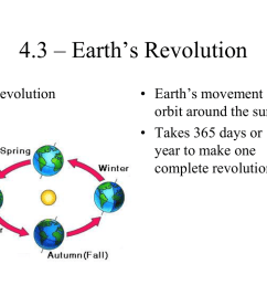 diagram of the fall and spring equinox and sun revolution [ 1024 x 768 Pixel ]