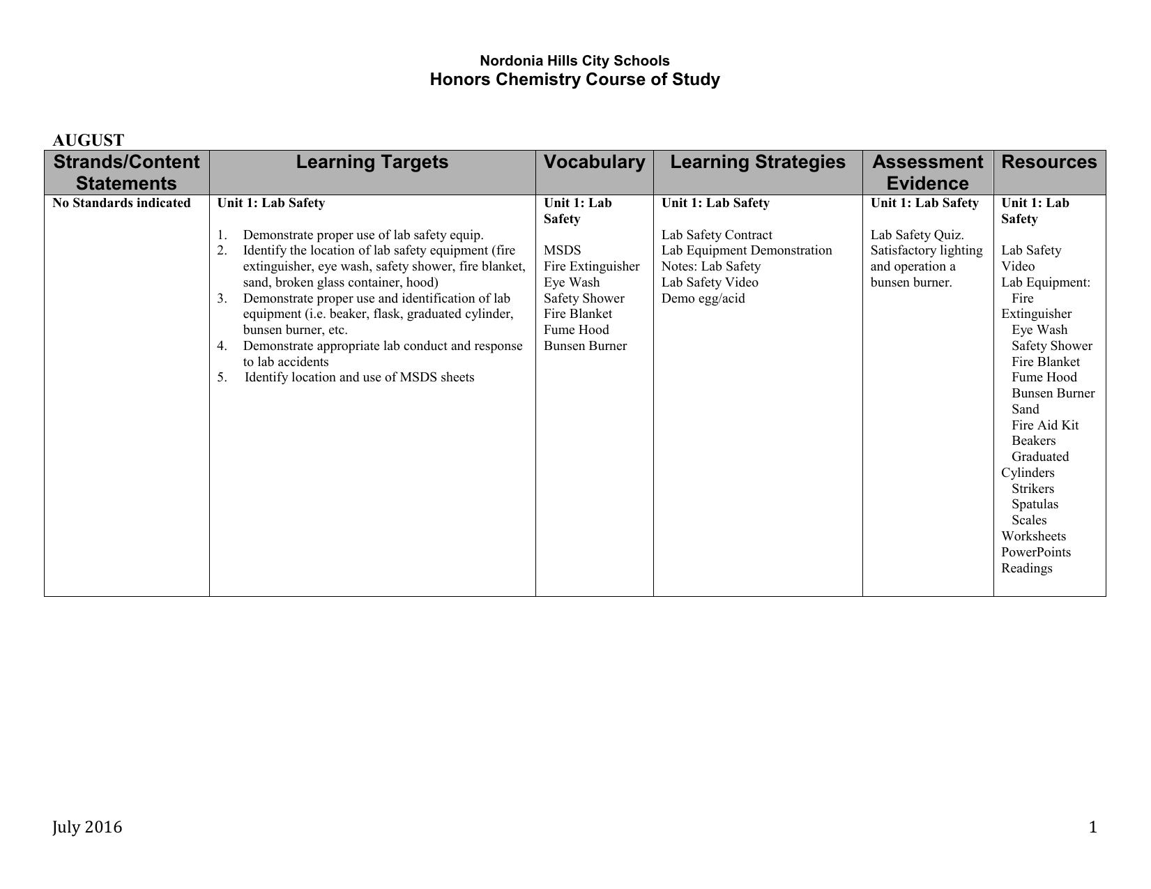 Lab Equipment Quiz Worksheet