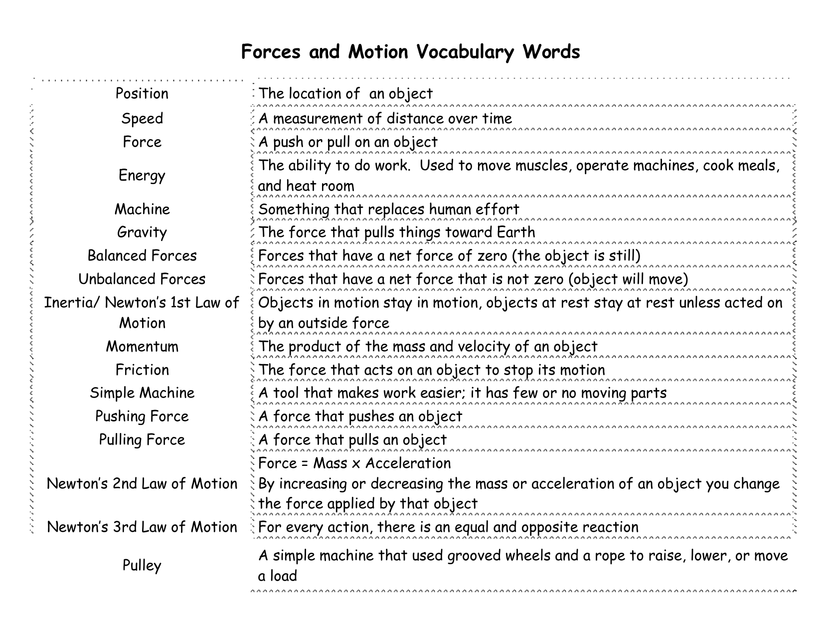 Forces And Motion Vocabulary Worksheet