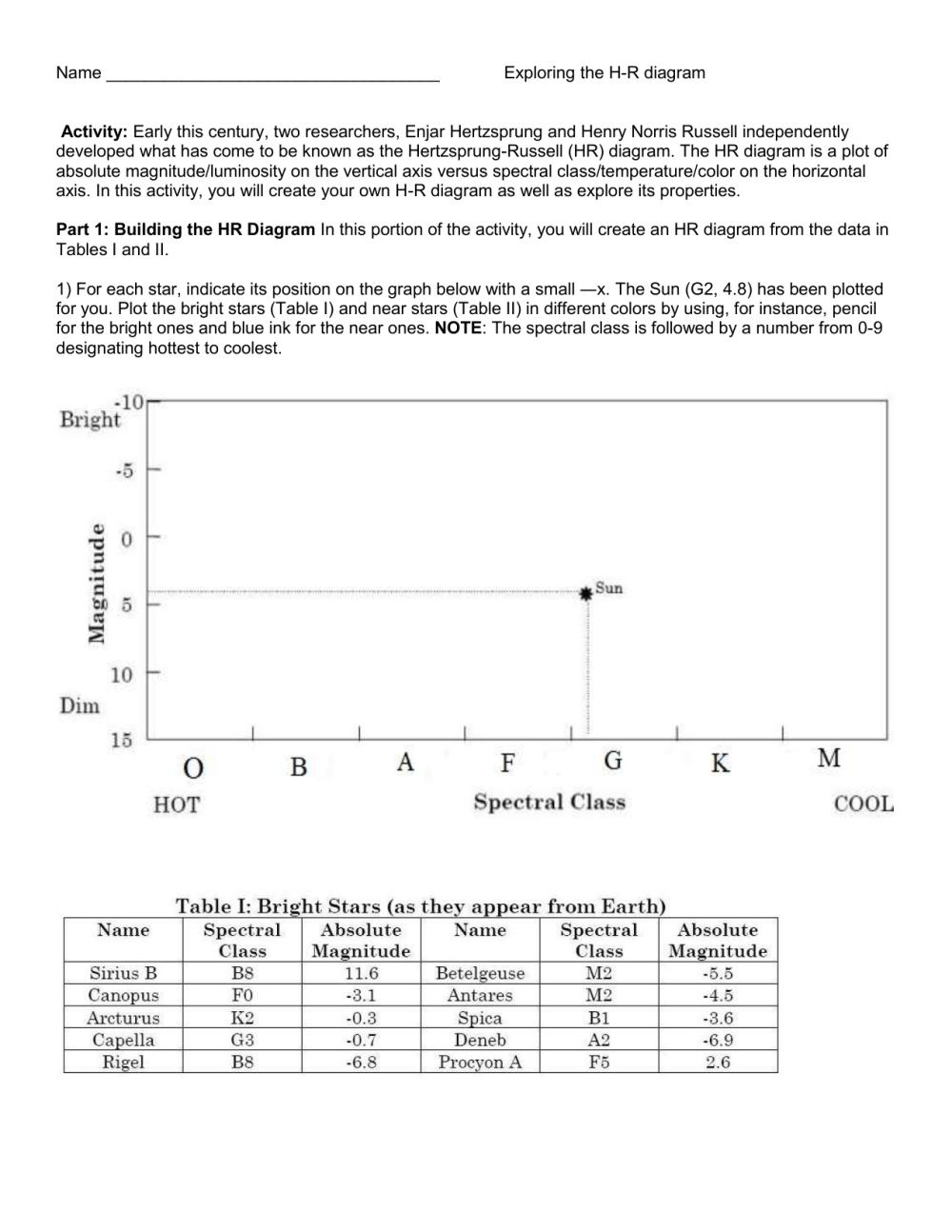medium resolution of clas h r diagram