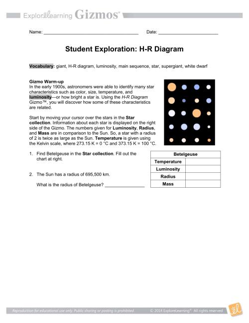 small resolution of h r diagram gizmo