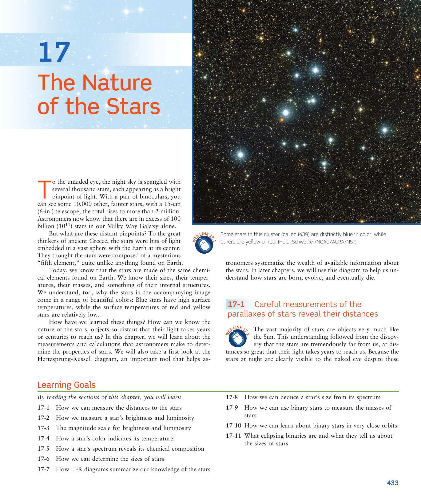 hight resolution of star size diagram