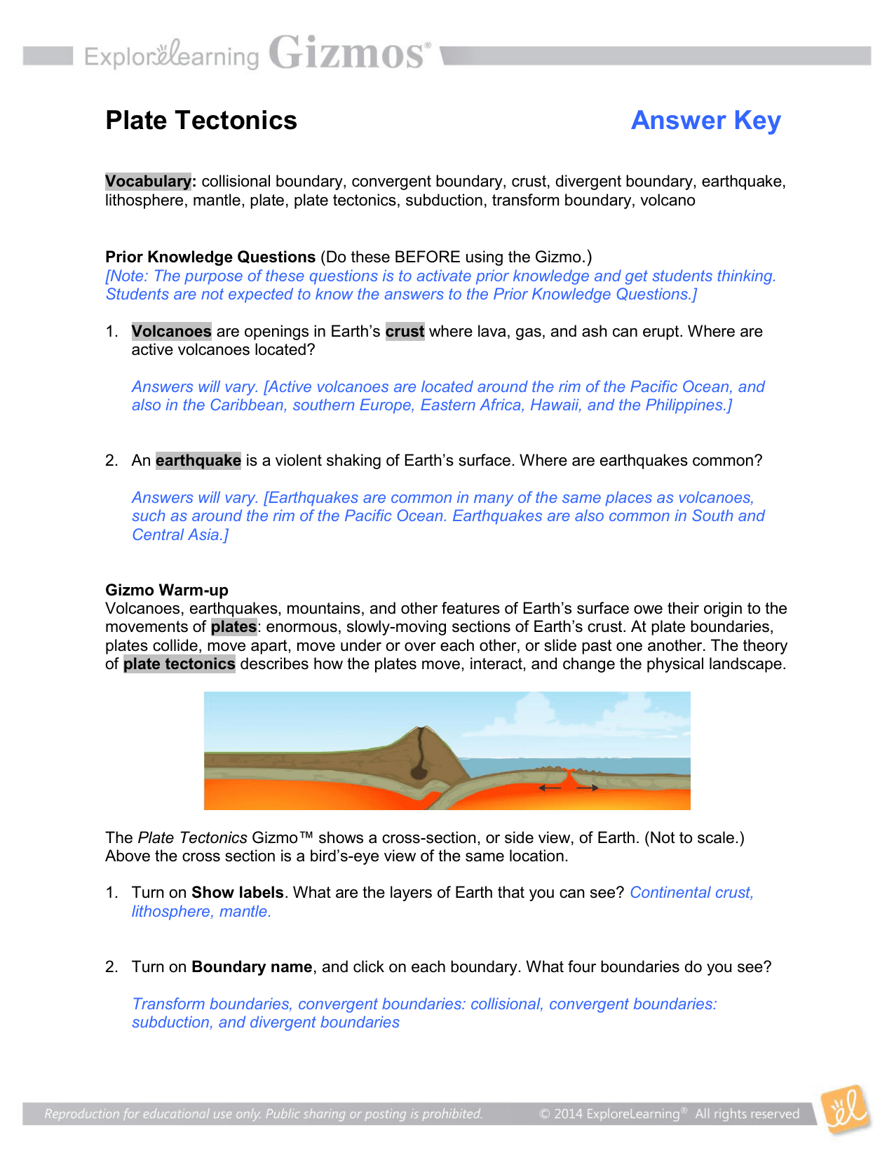 Worksheet Volcanoes And Plate Tectonics Worksheet Answers