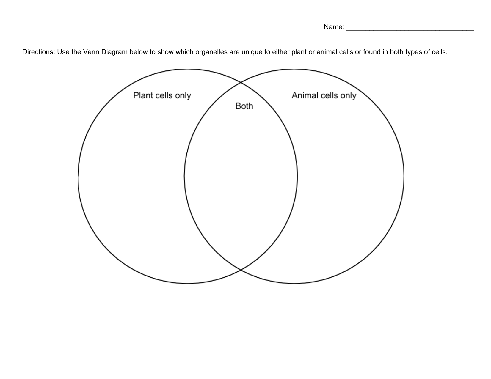 hight resolution of unique venn diagram