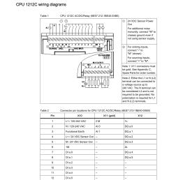 cpu 1212c wiring diagram wiring diagram yer cpu 1212c dc dc dc wiring diagram cpu 1212c wiring diagram [ 1241 x 1654 Pixel ]