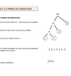 HELP SHEET 3.3 PRIME FACTORIZATION 24 3 4 2 2 X 2 X [ 1125 x 1500 Pixel ]
