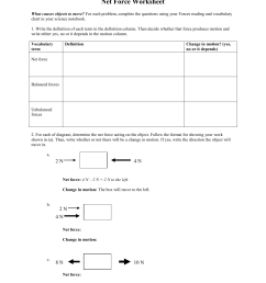 Net Force Worksheet - CRJH 8th Grade Science [ 1651 x 1275 Pixel ]