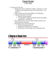classical sonatum form diagram [ 1275 x 1651 Pixel ]