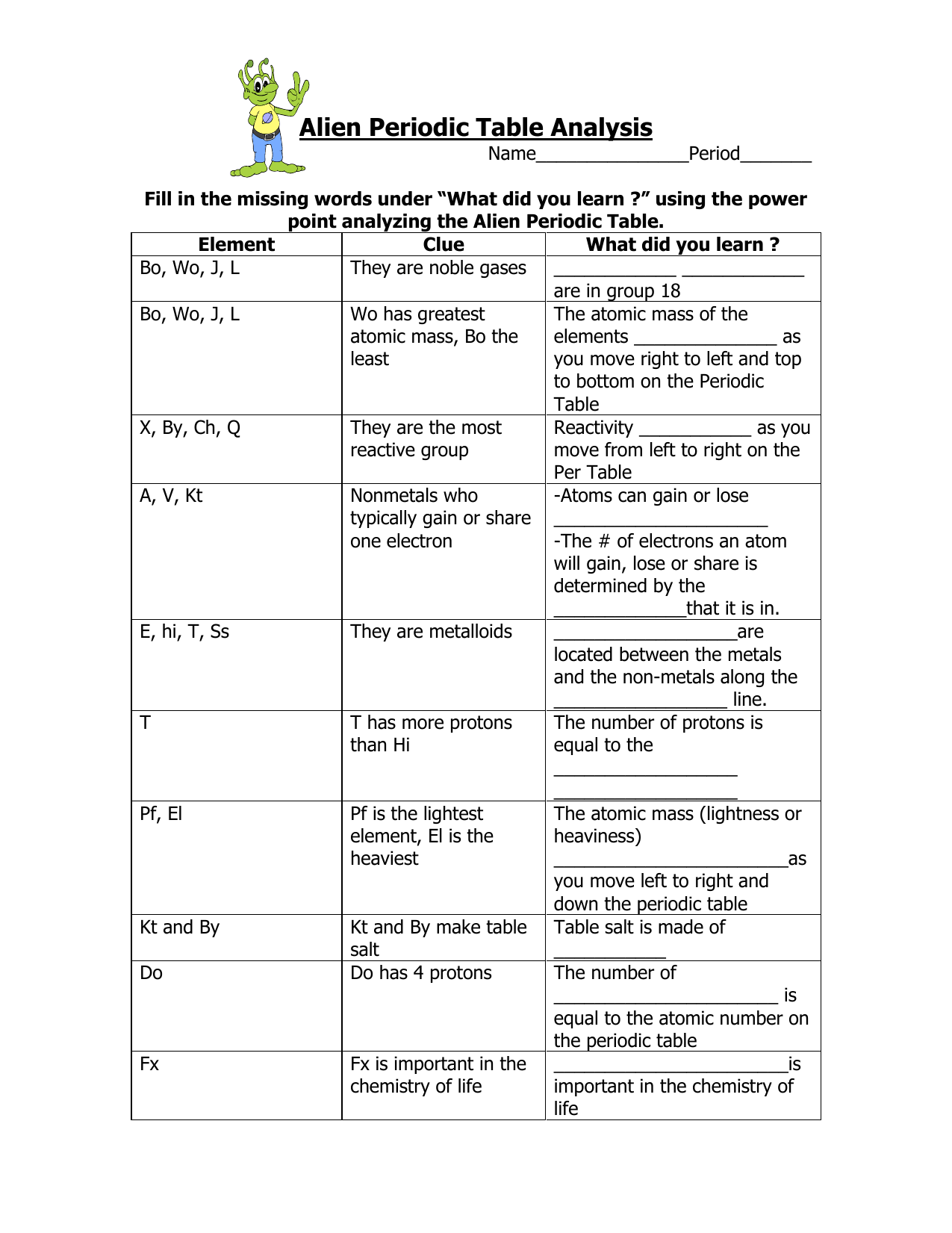 Periodic Table Worksheet Chemistry If Pg 36