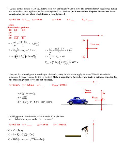 small resolution of fnet diagram
