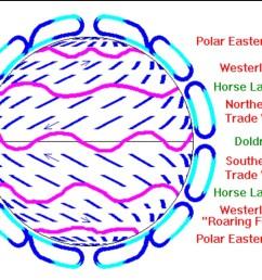 polar easterlies definition photo album reikian [ 1005 x 799 Pixel ]