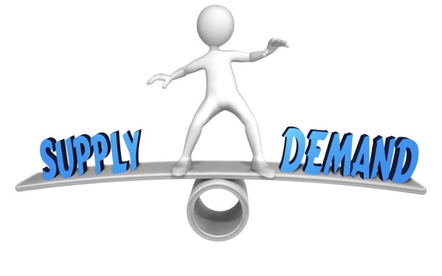 Image result for Supply/Demand Scale