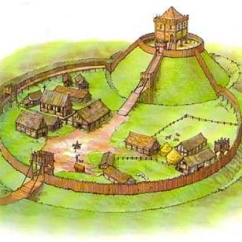 Motte And Bailey Castle Labeled Diagram Sony Cdx Gt56uiw Wiring Gracht Domein Mottekasteel Huizen Hier Woonden Knechte