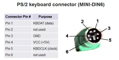 Playstation 2 Controller To Usb Wiring Diagram Wiring Diagram – Keyboard Wiring Diagram