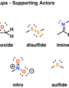 functionalgroups also the key functional groups in organic chemistry  master rh masterorganicchemistry