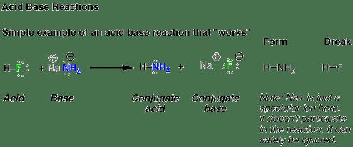 Walkthrough Of Acid Base Reactions (1)  Master Organic Chemistry